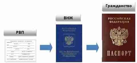 Миграционный адвокат Кирюников